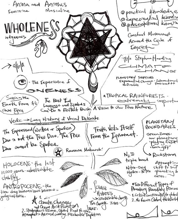 Jo's Notes Sample2 s