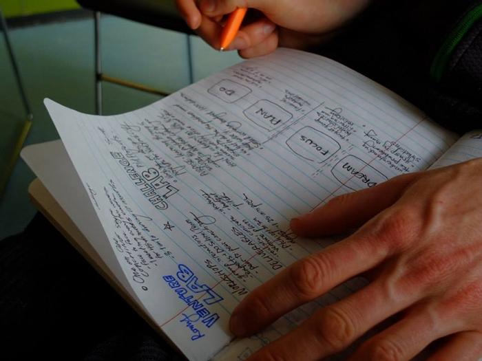 Jo's Notes s